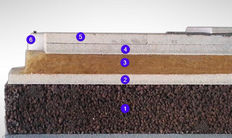 материалы для шумоизоляции пола при сухой стяжке